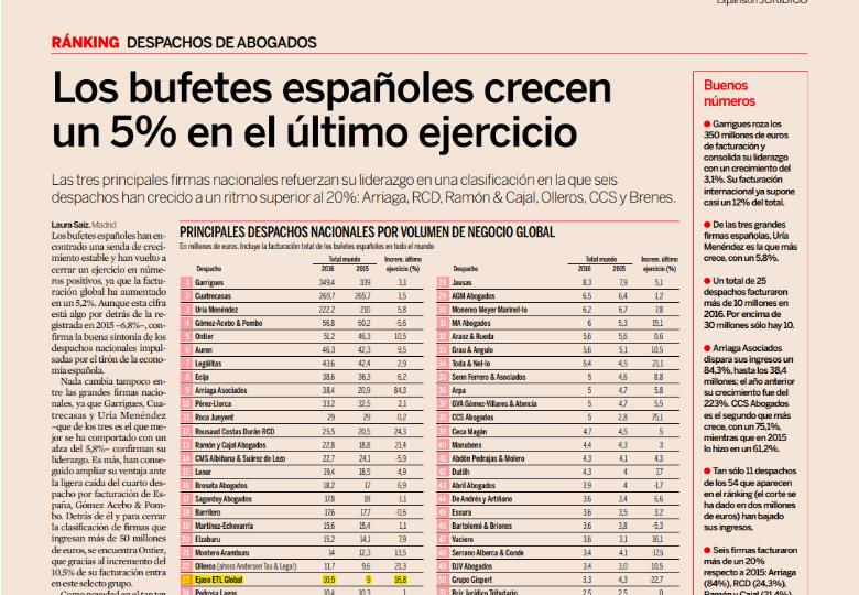 Los bufetes españoles crecen un 5% en el último ejercicio – Mayo 2017